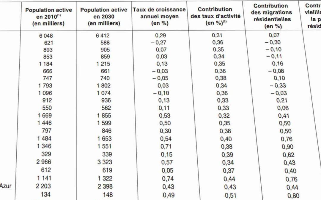 La Haute-Savoie en tête de la croissance démographique française
